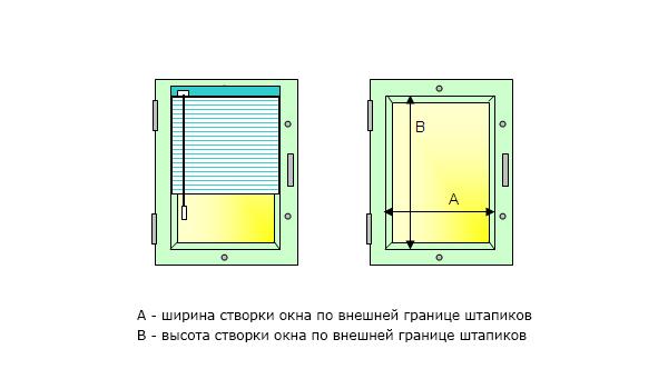 Как правильно сделать замеры окна для жалюзи 513