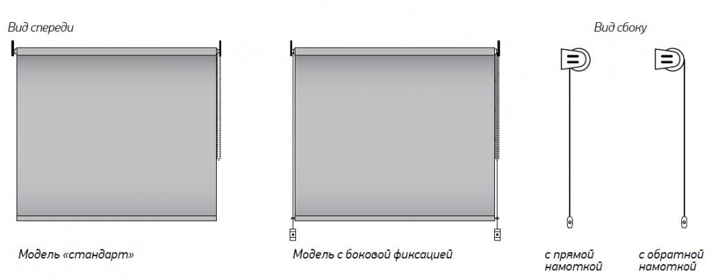 Рулонные шторы MINI - БЛАНШ