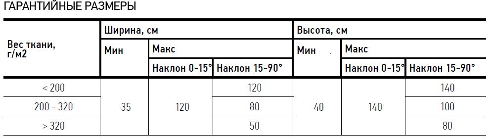 Рулонные шторы UNI 2 - Ажур