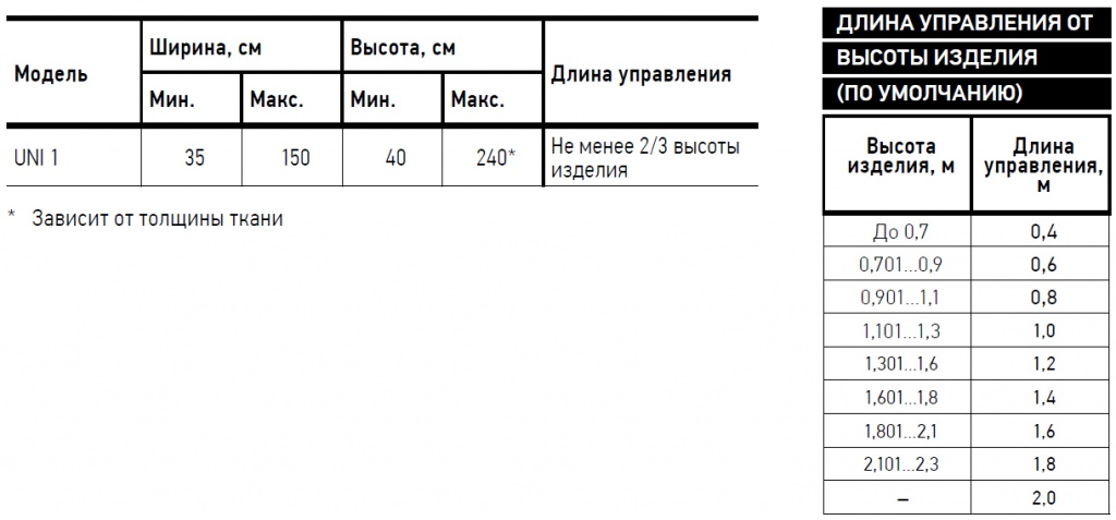 Рулонные шторы UNI - БЛАНШ